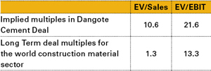 Table 2: Implied Multiples in the Dangote Cement Deal